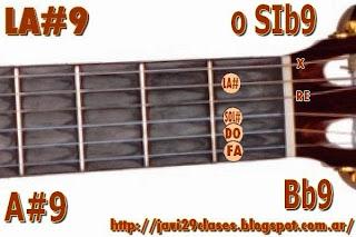 acordes de guitarra con séptima menor y novena
