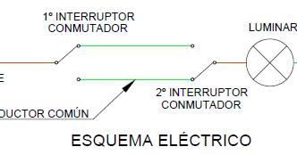 Fp e ingenier a el ctrica punto de luz conmutado - Instalar interruptor conmutador ...