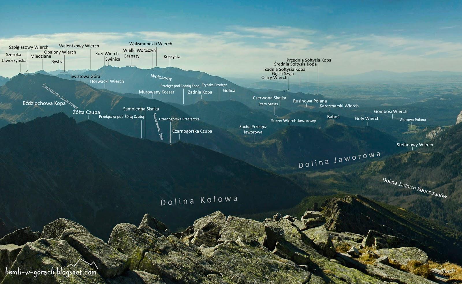 Panorama z Jagnięcego Szczytu