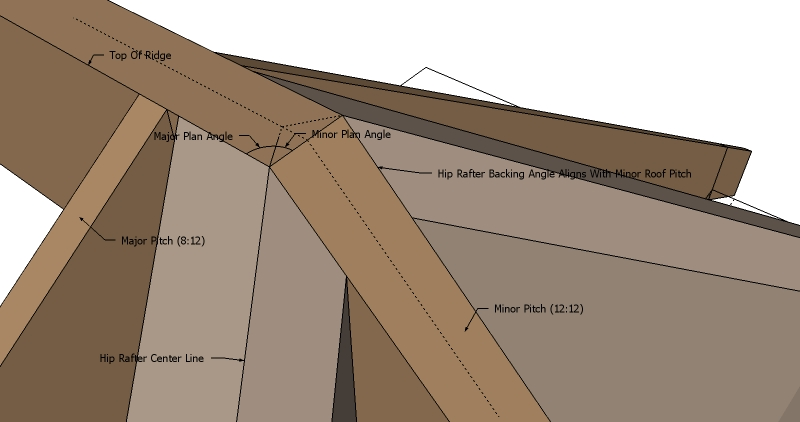 Roof Framing Geometry September 2012