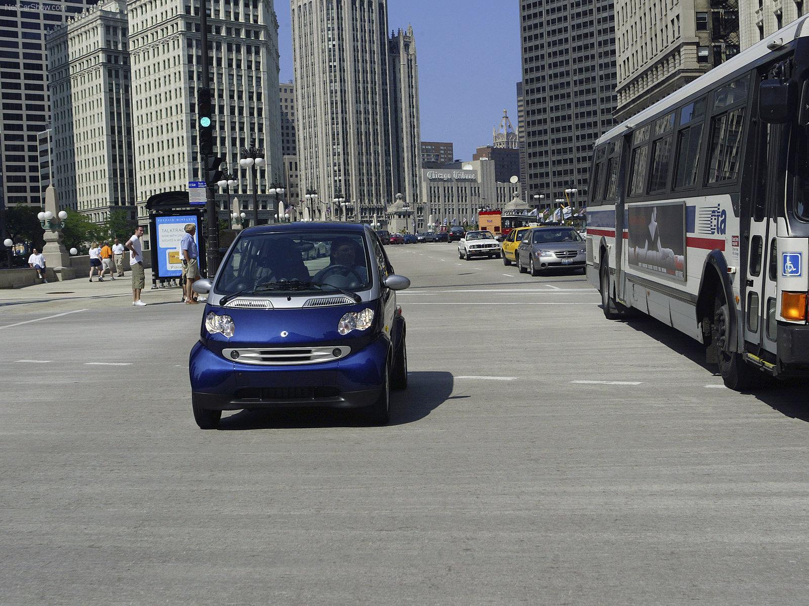 Hình ảnh xe ô tô Smart fortwo cdi 2005 & nội ngoại thất
