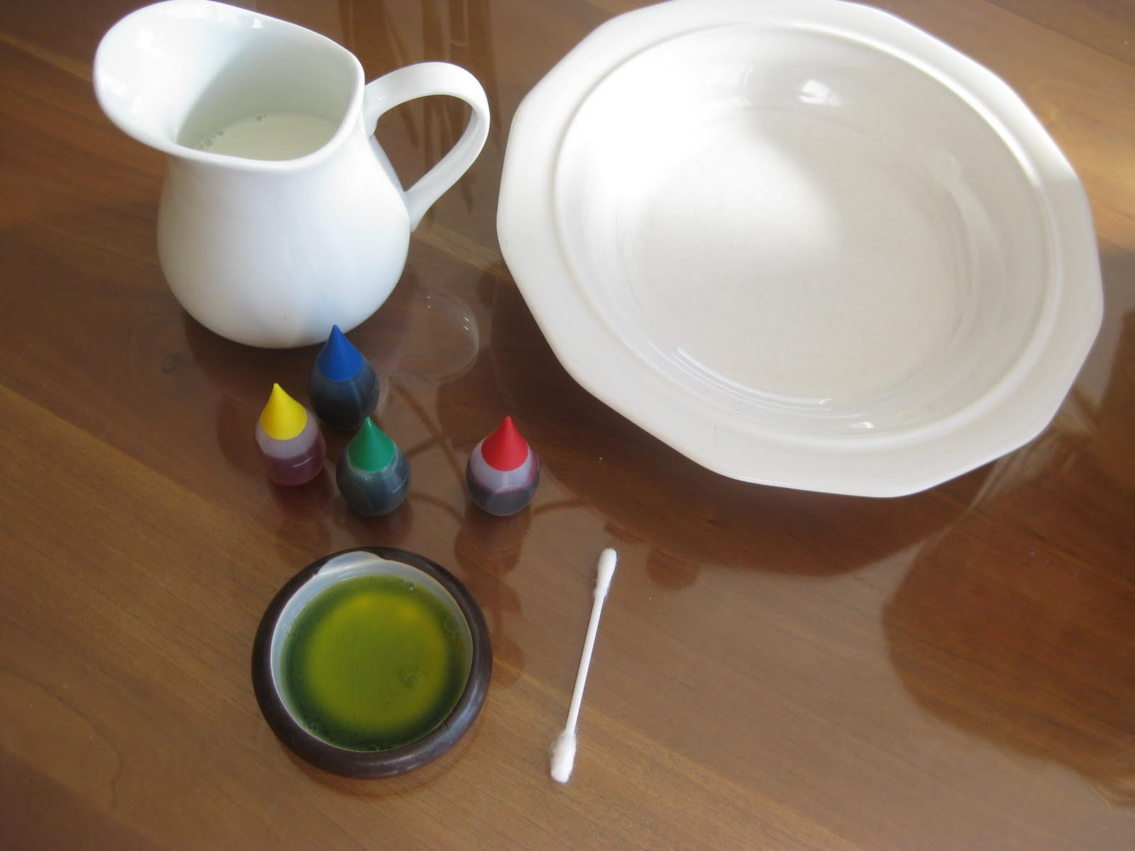 The Wonder Years: Color Mixing: Milk, Food Coloring and Soap