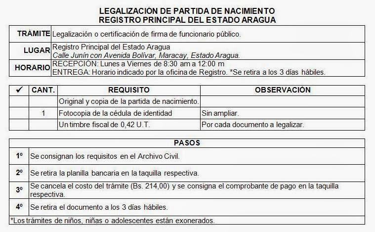 decidí EMIGRAR: Legalización de Partida de Nacimiento
