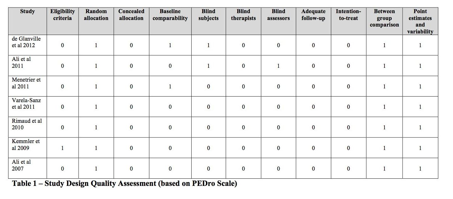 evidence based physical diagnosis 4e pdf