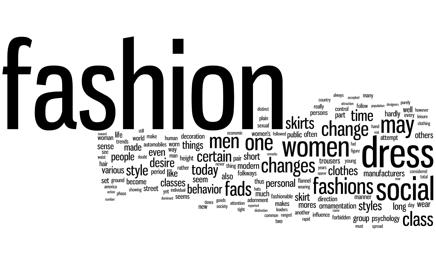 an analysis of fashion and society Ethical issues in the fashion industry - fashion is everything to society and the media the fashion industry has analysis of the fashion industry.