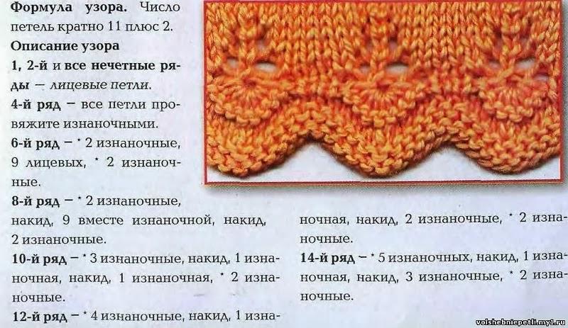 Изделия вязания спицами с описанием и схемами