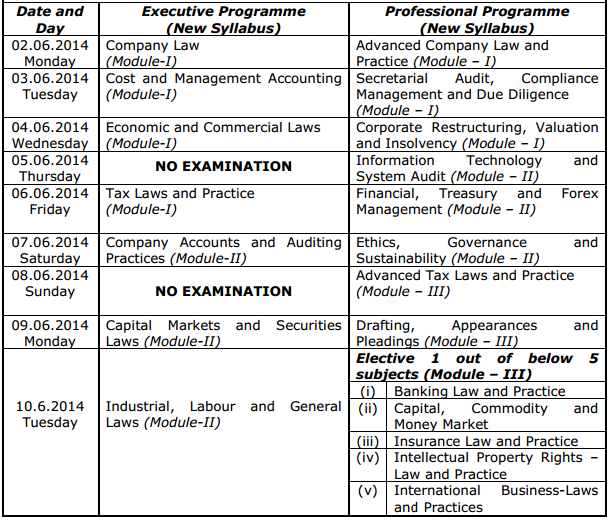 cs-time-table-schedule-date-sheet-exam-date-foundation-executive-professional