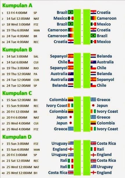 Jadual Piala Dunia 2014