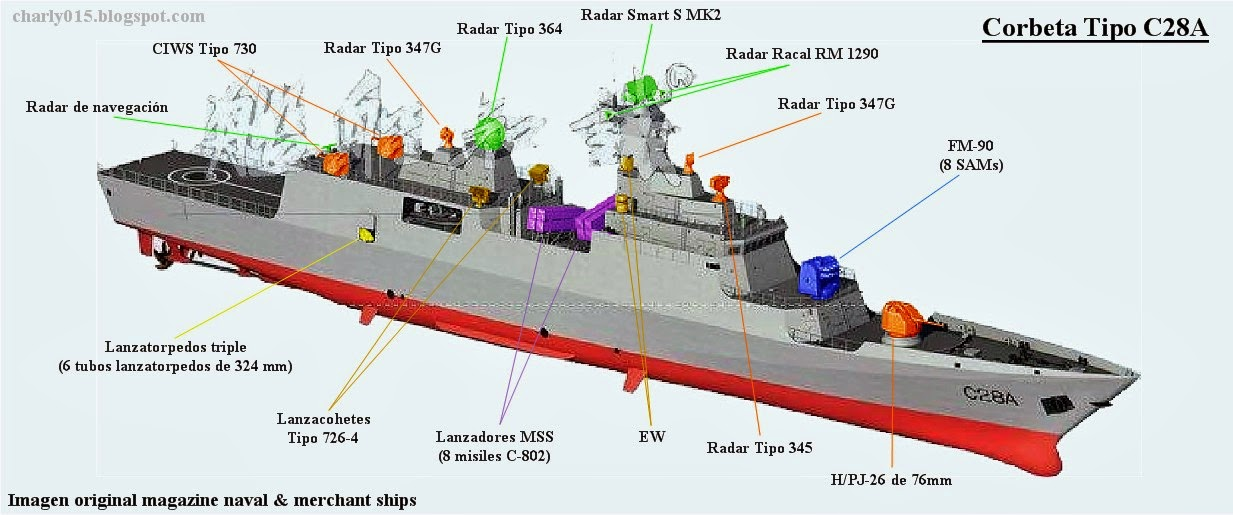 ورشة صناعة السفن CSSC تنزل للماء أولى فرقاطات C28A الجزائرية المتعاقد عليها في 2012 - صفحة 2 Argelia+c-28a
