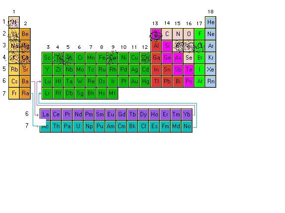 5 elementos organicos: