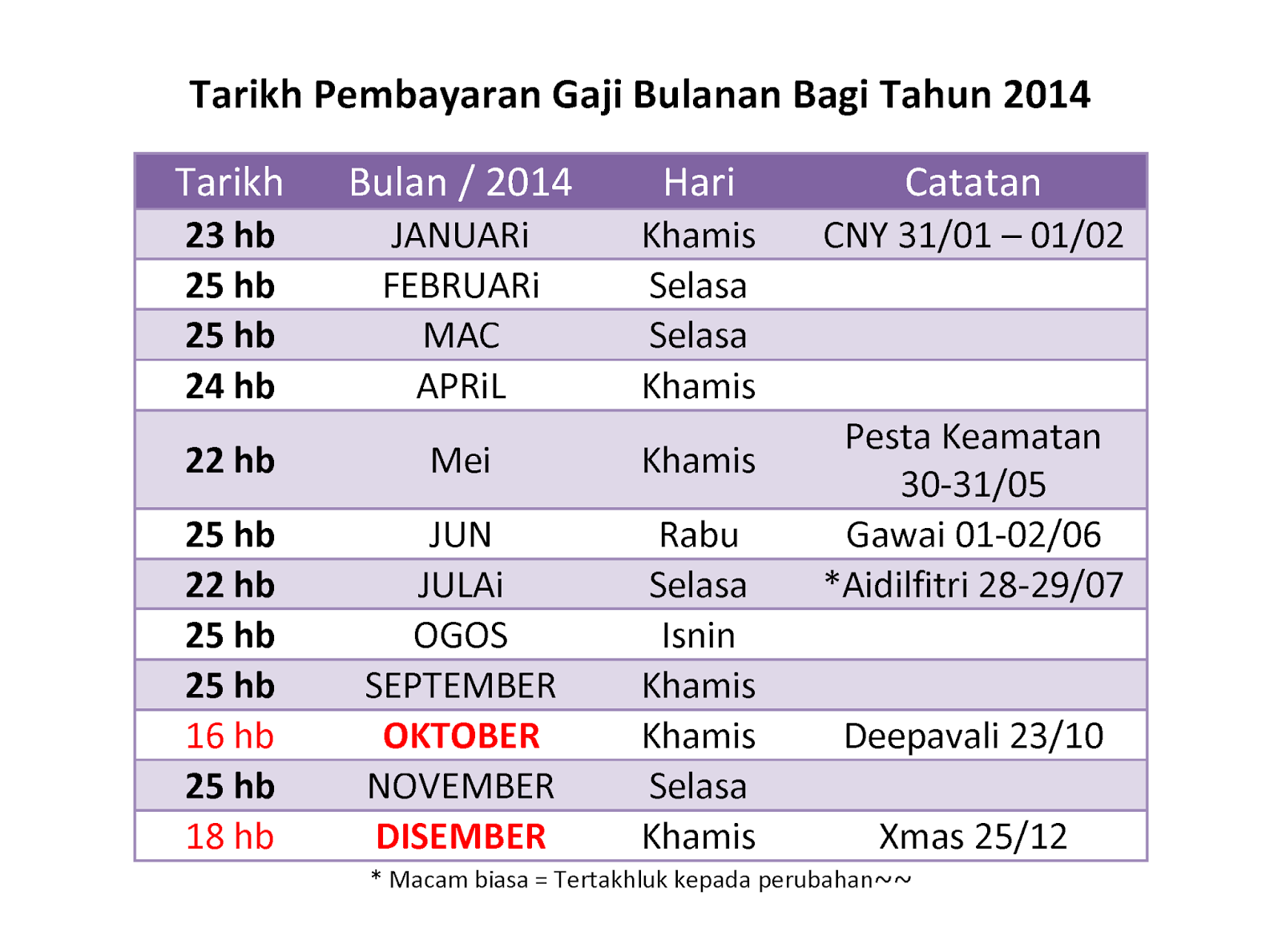 Jadual Gaji 2014 Pembayaran/page