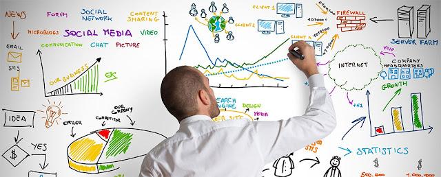 Hasil gambar untuk Cara Memulai Bisnis Online Dari Nol – Simak 6 Langkah Sakti Ini