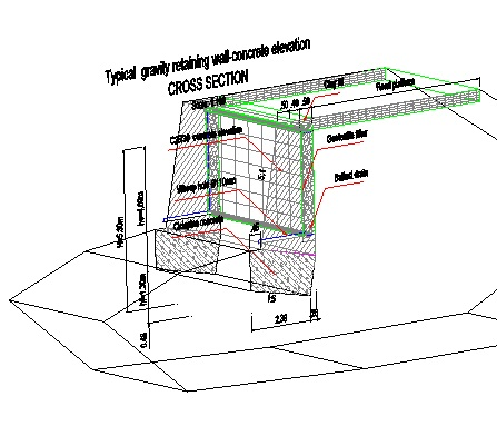 Retaining Wall Design Gravity retaining wall designs