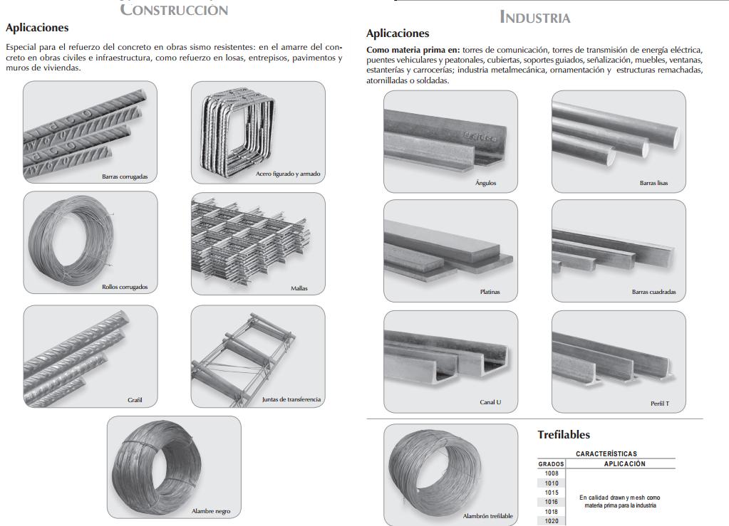 Materiales de construcci n el acero - Tipos de materiales de construccion ...