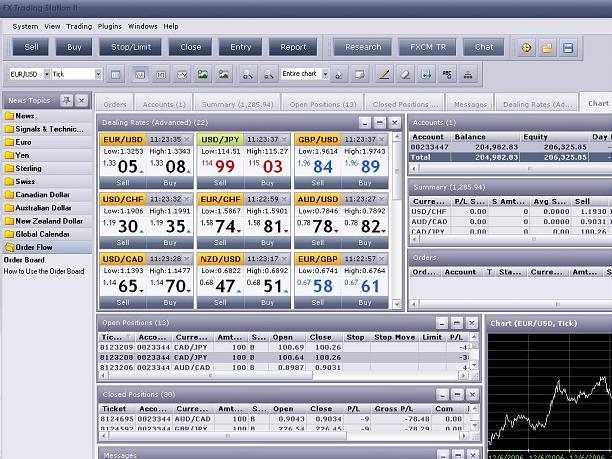 Fxcm trading station ii indicators