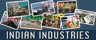 List of 20 Major Industries of India