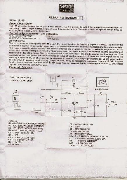 fm transmitters  x