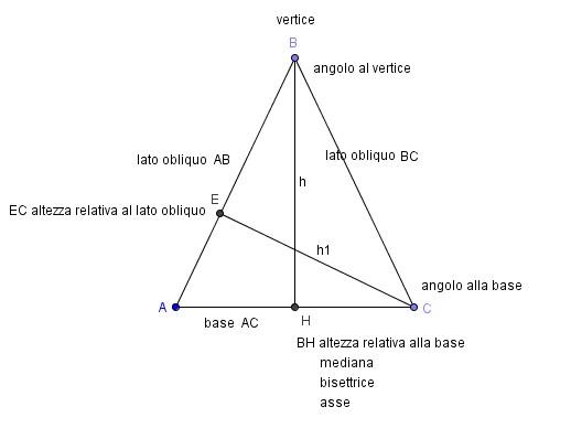 Tecnologia costruzione triangoli isosceli for Costruzione ottagono dato il lato