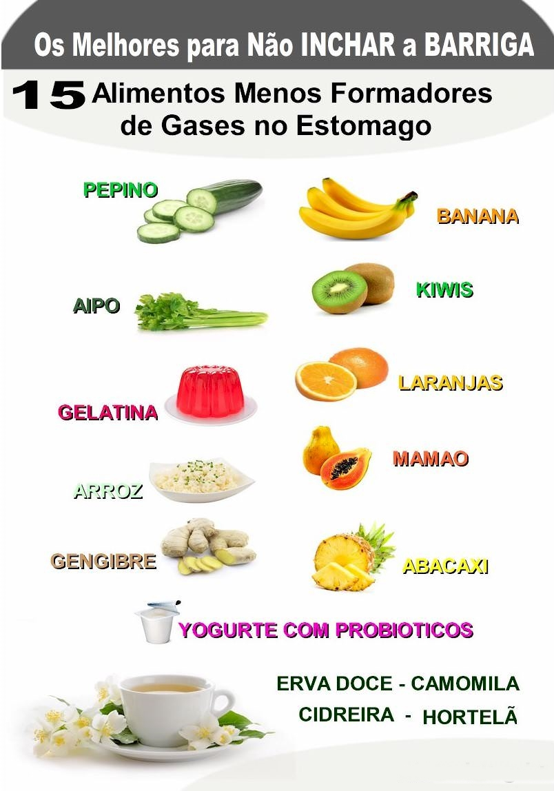 Dicas da cema barriga lisa 10 alimentos que ajudam perder barriga - Alimentos adelgazantes barriga ...
