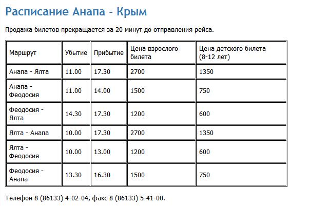raspisanie Anapa - Krim
