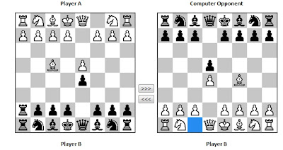 How to beat anyone in the world in chess.