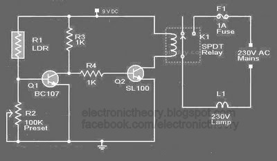 ldr based street light controlled Here the ldr (light dependent resistor) senses the environmental intensity of light and accordingly regulates the voltage at its output in the kit atmega based street light control there are two modes of operation manual and automatic.