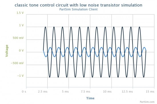 Classic Tone Control Circuit with Low Noise Transistor