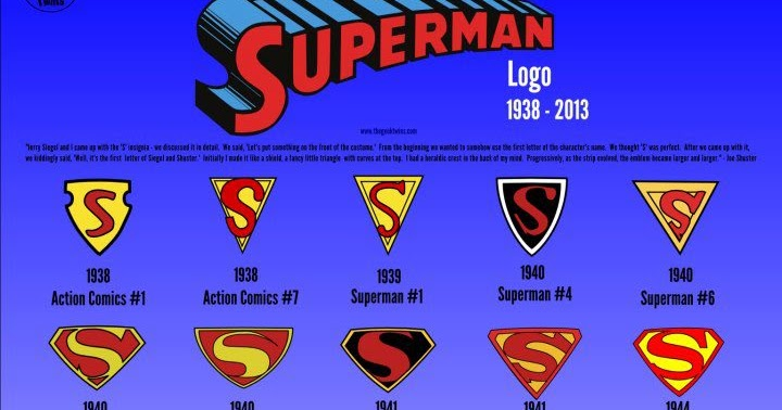 Superman logo  Wikipedia