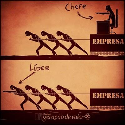 Diferença entre chefiar e liderar
