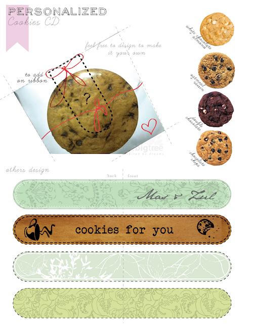 Cookies For Wedding Door Gift : thebigtree: PersonalizedWedding favors & Door Gift