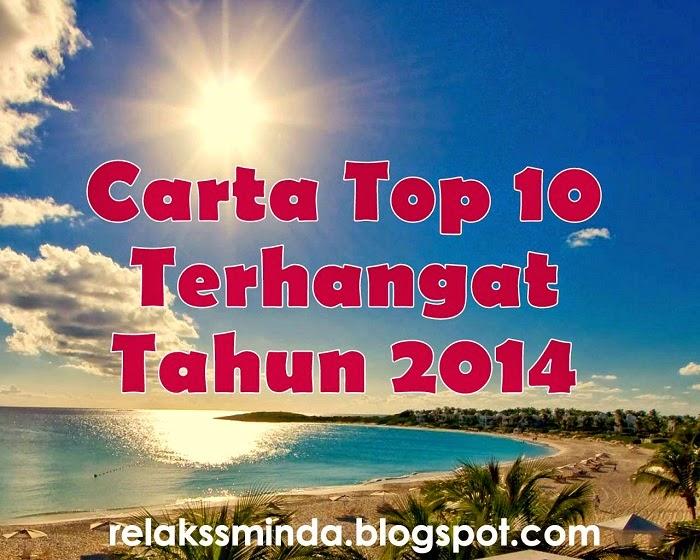 Carta Top 10 Terhangat Tahun 2014