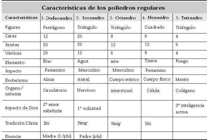 Figuras geometricas con formulas y nombres - Imagui