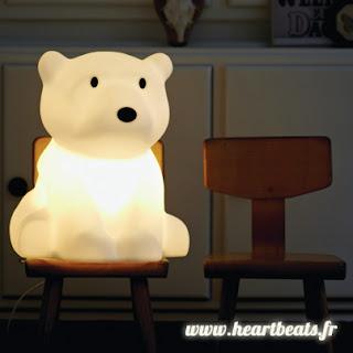 http://www.heartbeats.fr/objets-design-ludiques-et-poetiques/270-lampe-nanuk-ours-mr-maria-.html