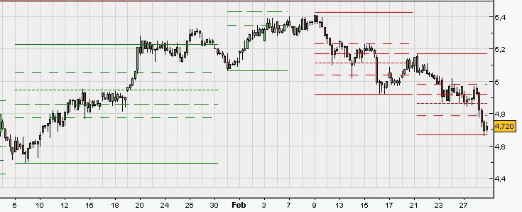 2012-02-28+BKT+120+B.png