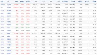 中国株コバンザメ投資ウォッチ銘柄watch20151110