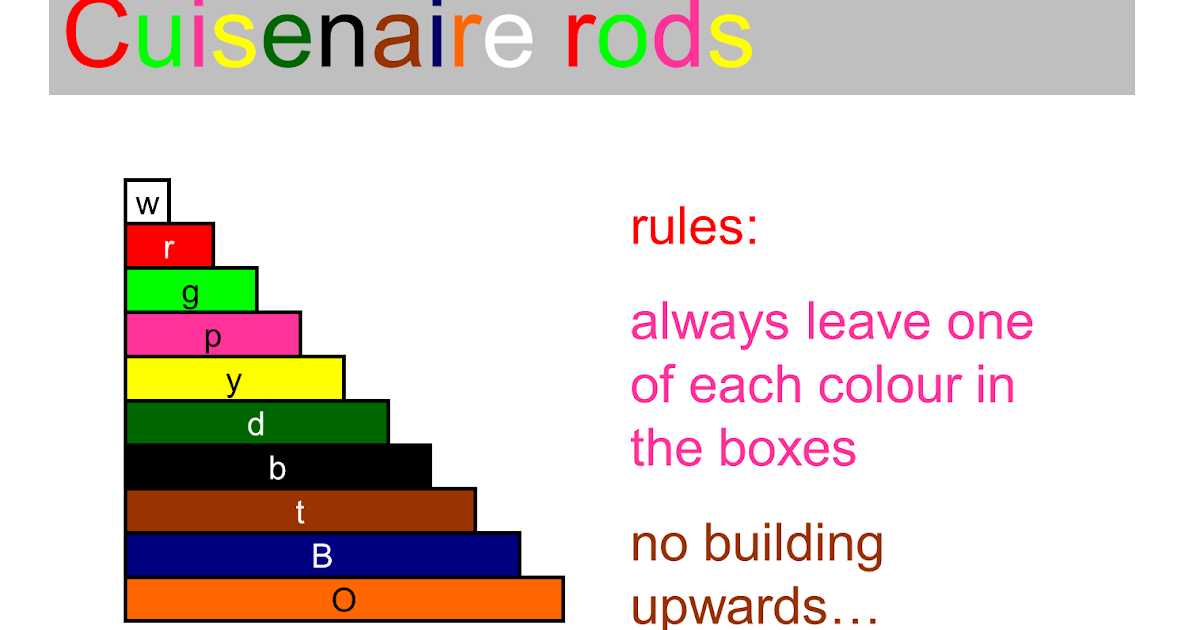 MEDIAN Don Steward mathematics teaching Cuisenaire rod equations – Cuisenaire Rods Worksheets