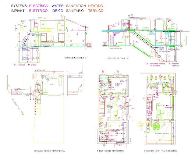 impiantistica installation system