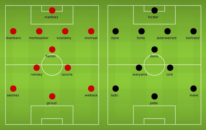Possible Line-ups, Stats, Team News: Arsenal vs Southampton