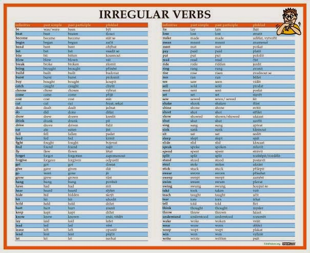 regular and irregular verbs list with meaning pdf