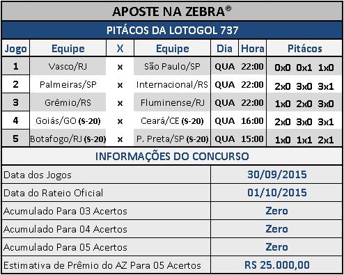 LOTOGOL 737 - PITÁCOS DA ZEBRA