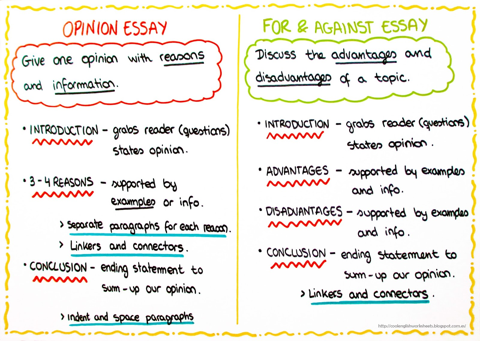 opinion essay linkers