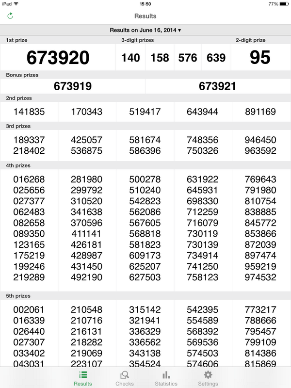 Thai Lotto Live Result 16-06-2014
