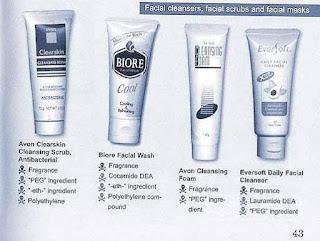 Bahan yang terdapat dalam produk pencuci muka di pasaran