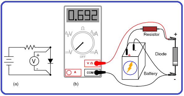 Measuring Voltage Of A Diode Without Diode Check Meter Functiona