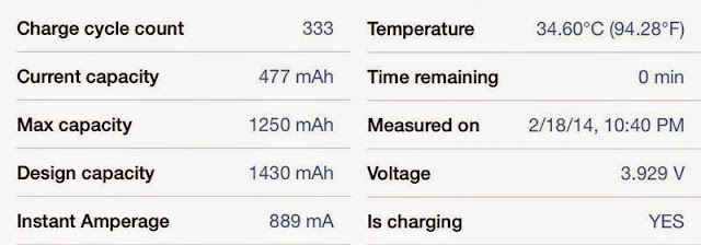 Great Tips to increase battery life for iOS 7 and 8 for iPhone, iPad and iPod touch! Battery Saving Tips for iOS!