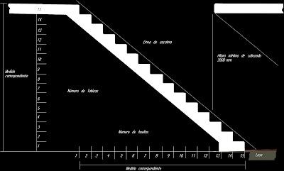 Cálculo de una escalera