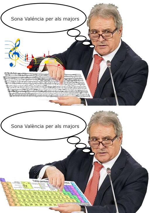 """Valencia se escribe en """"e"""" cerrada Sr. Rus - Círculo Cívico Valenciano"""