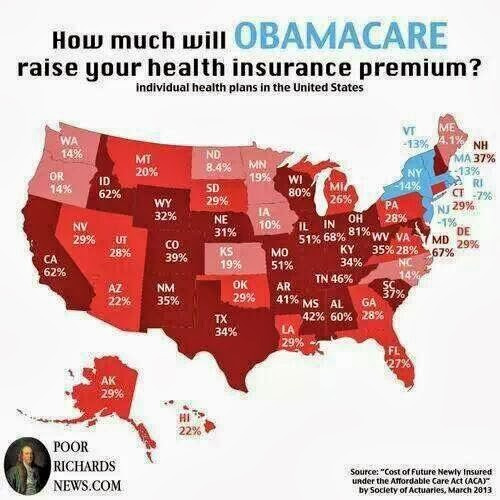 ObamaCare Spikes Insurance Premiums