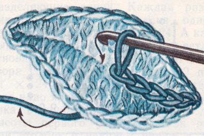 Как связать листочки крючком? Схема вязания листочка крючком.