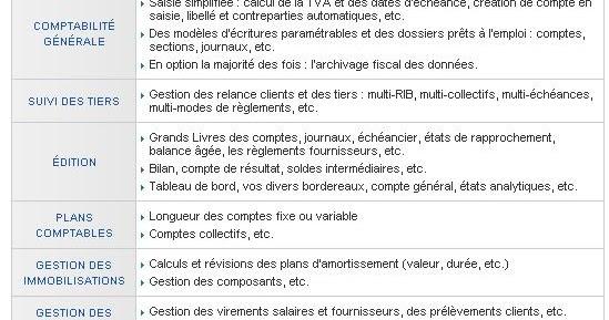 bien choisir son logiciel de comptabilit comptabilit pour pays francophones. Black Bedroom Furniture Sets. Home Design Ideas